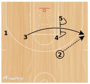 basketball-plas-spurs-zipper-elevator4