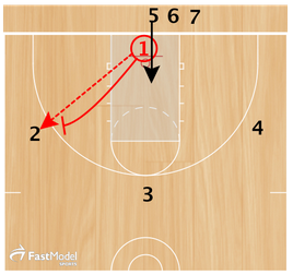 basketball-drills-paint-game1