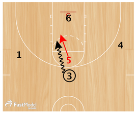 basketball-drills-paint-game3