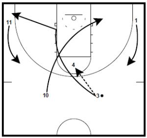basketball-plays-beilein1