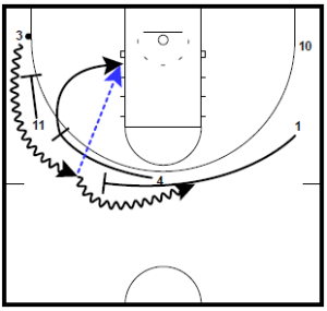 basketball-plays-beilein3PNG