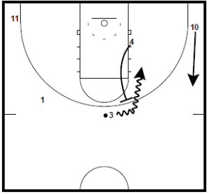 basketball-plays-beilein4PNG