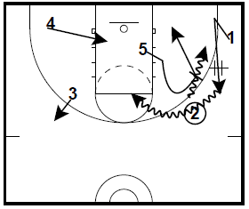 basketball-plays16