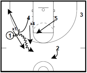 basketball-plays3