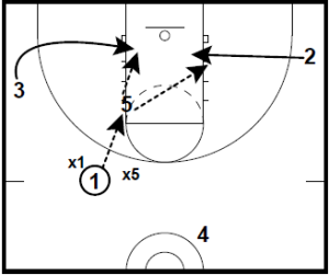 basketball-plays6
