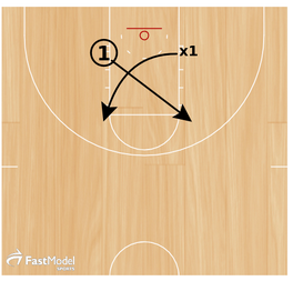 basketball-drills-113