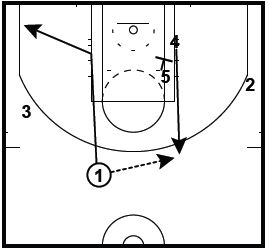 basketball-plays-fd1