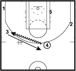 basketball-plays-fd2