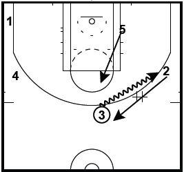basketball-plays-fd3
