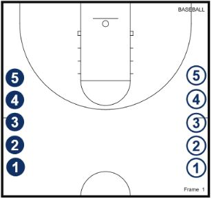 basketball-drills-baseball1
