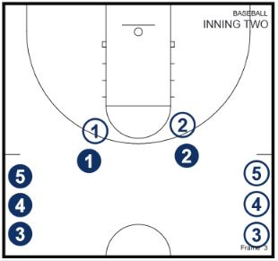 basketball-drills-baseball3
