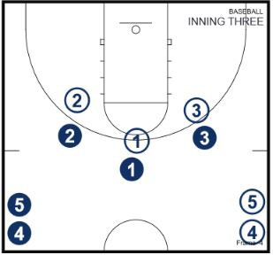 basketball-drills-baseball4
