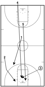 basketball-drills-break8