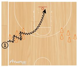 basketball-drills-cone-handles-shot1