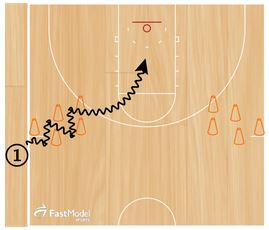 basketball-drills-cone-handles-shot2