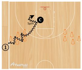 basketball-drills-cone-handles-shot3