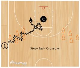 basketball-drills-cone-handles-shot5