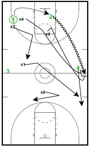 basketball-drills-pressing1