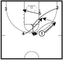 basketball-plays-2-3-up-1