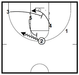 basketball-plays-2-3-up-2