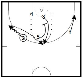 basketball-plays-2-3-up-3
