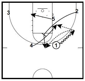 basketball-plays-2-3-up-4