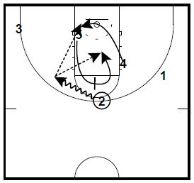 basketball-plays-2-3-up-5