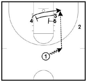 basketball-plays-4