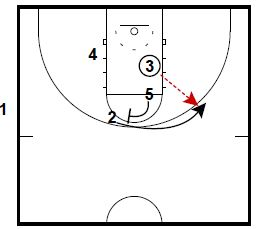 basketball-plays-beilein-slob2