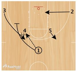 basketball-plays-double-rip1