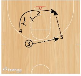 basketball-plays-double-rip2