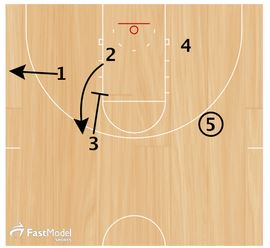 basketball-plays-double-rip3