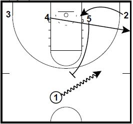 basketball-plays-single-away-razor1