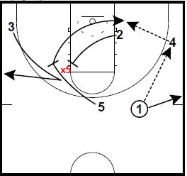 basketball-plays-single-away-razor2