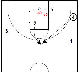 basketball-plays-single-away-razor3