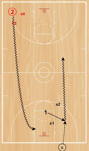 basketball-drills-1v2