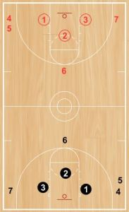 basketball-drills-3-balls-2-ends1