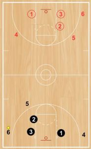 basketball-drills-3-balls-2-ends2