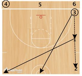 basketball-drills-celtic-passing2