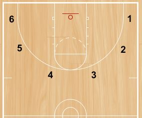 basketball-drills-hubies