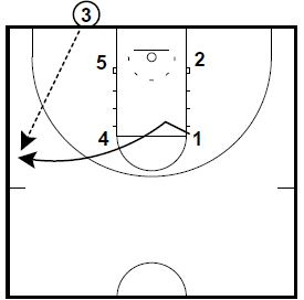 basketball-plays-box-zipper1