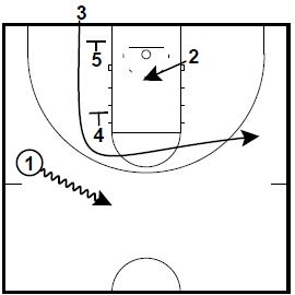 basketball-plays-box-zipper2