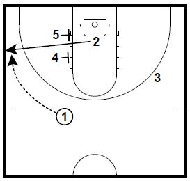 basketball-plays-box-zipper3