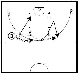basketball-plays-isu2