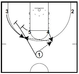basketball-plays-isu4