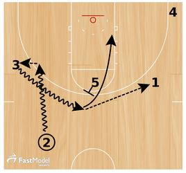 basketball-plays-wichita-state3
