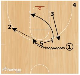 basketball-plays-wichita-state4