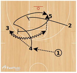 basketball-plays-wichita-state5
