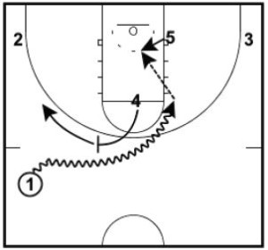 arizona-ball-screen7