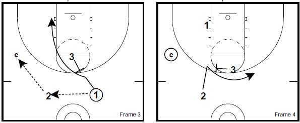 basketball-drills-3-on-3-defense6